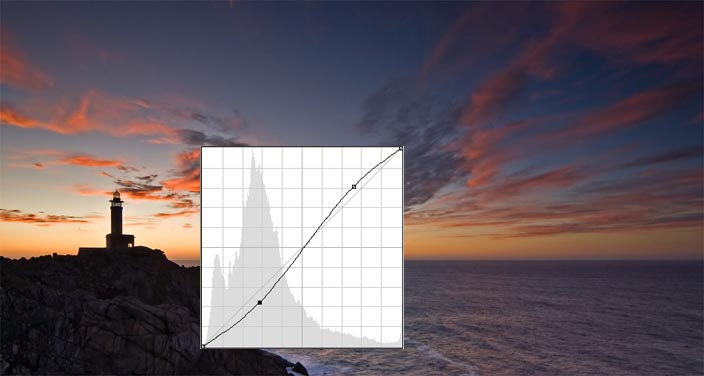 curvas_contraste_global