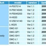 Nuevos firmware para la Lumix DMC-GF1 y lentes Micro Cuatro Tercios de Panasonic