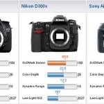 DxO Mark: Comparativa entre Canon 7D, Nikon D300s y Sony A550
