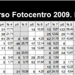 Ganadores del Concurso Fotocentro 2009.