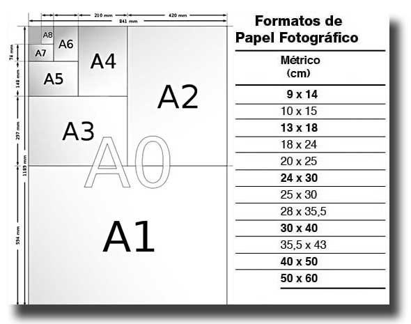 Formato para registro fotografico