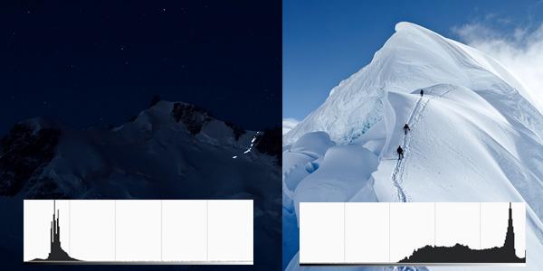 Cursos y tutoriales de fotografía